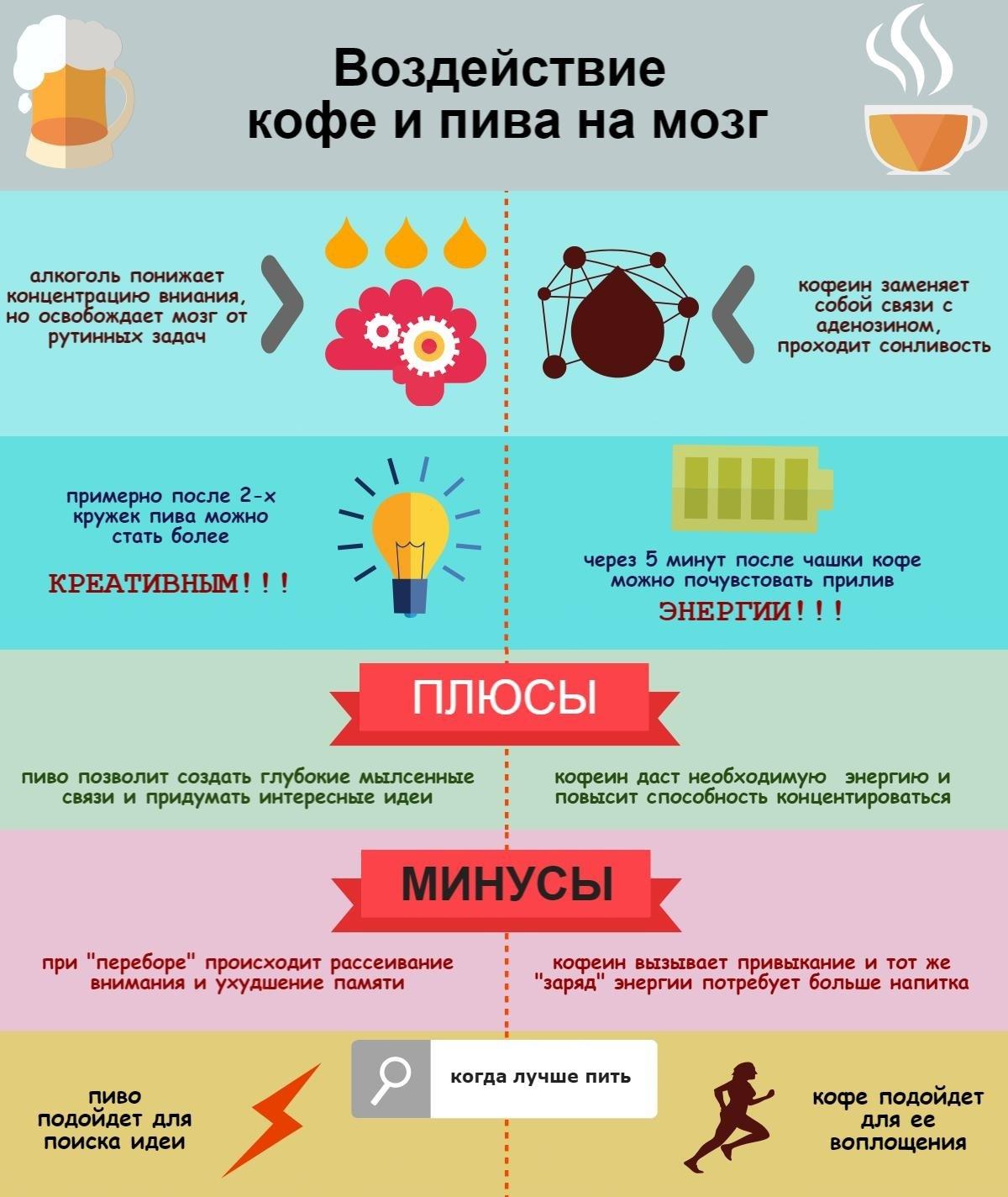 фото как пиво и кофе воздействуют на мозг