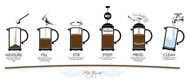 фото как правильно заваривать кофе во френч-прессе