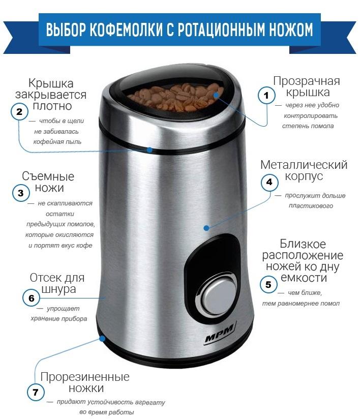 как правильно выбирать роторную кофемолку с ножами