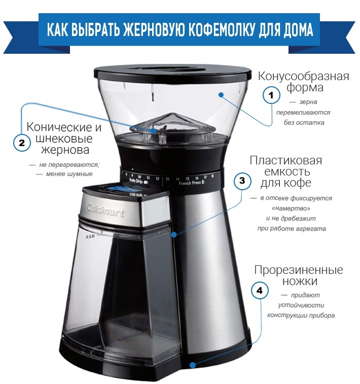 как правильно выбирать жерновую кофемолку