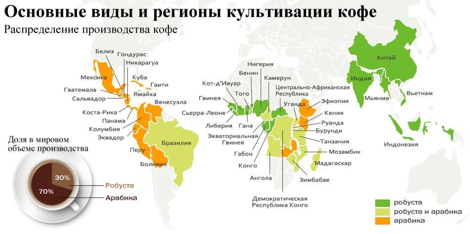 основные регионы выращивания кофе
