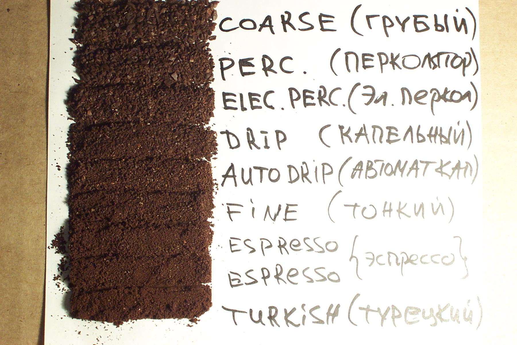 фото степеней помола кофе