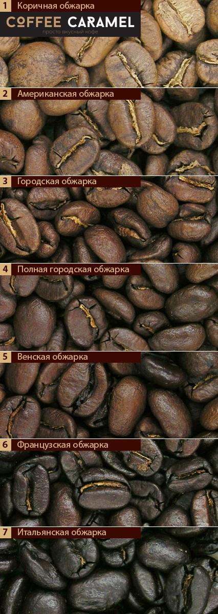 фото типов обжарки кофе