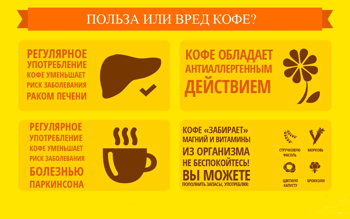 факты про пользу кофе