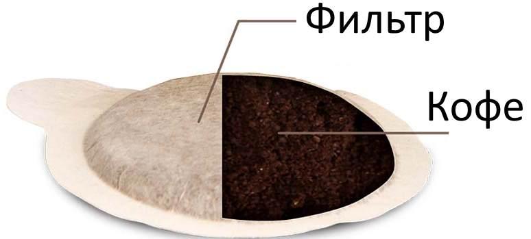 состав кофе в чалдах