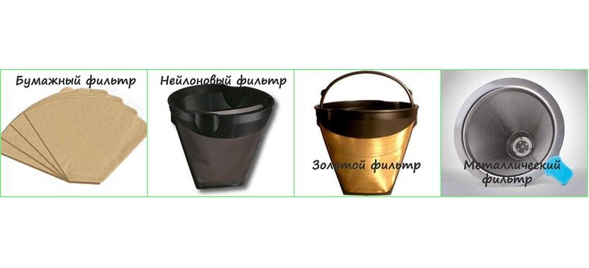 виды фильтров для капельных кофеварок
