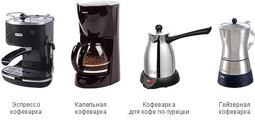 фото какие бывают кофеварки